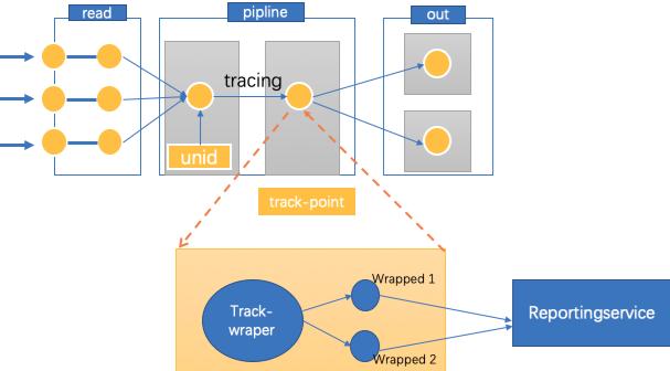 算法基石:实时数据质量如何保障?