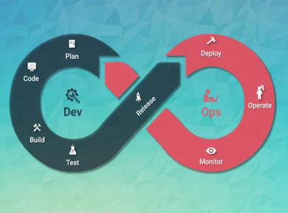 如何从 DevOps 无缝地进化到 DevSecOps