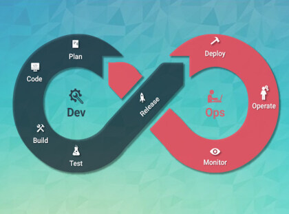 Compuware:告别瀑布式开发,实现大型机领域DevOps