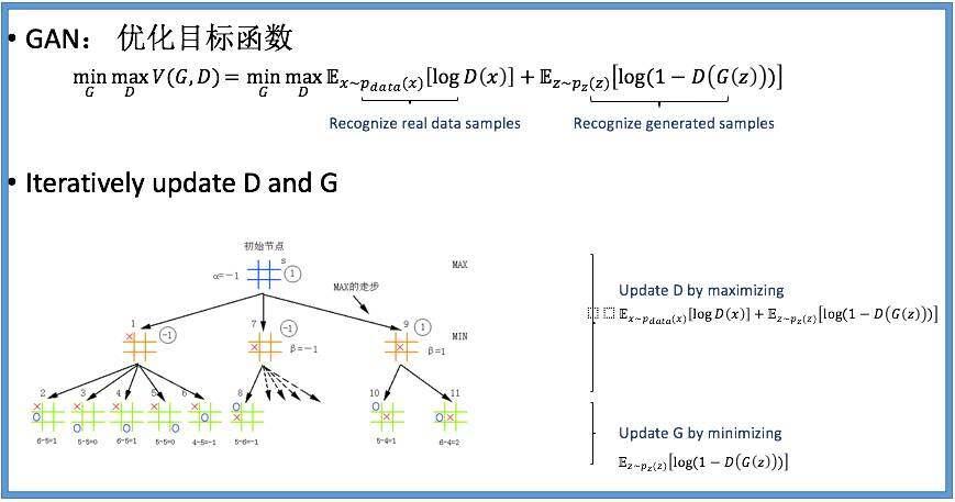 杨强教授漫谈《西部世界》、生成式对抗网络及迁移学习