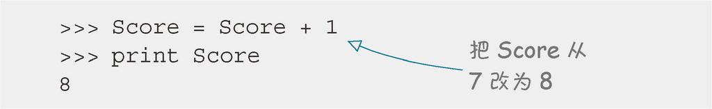 父与子的编程之旅:与小卡特一起学Python(13):记住内存和变量 2.6