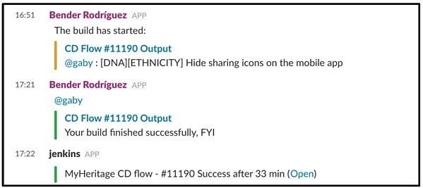 MyHeritage是如何实现发布到生产环境的