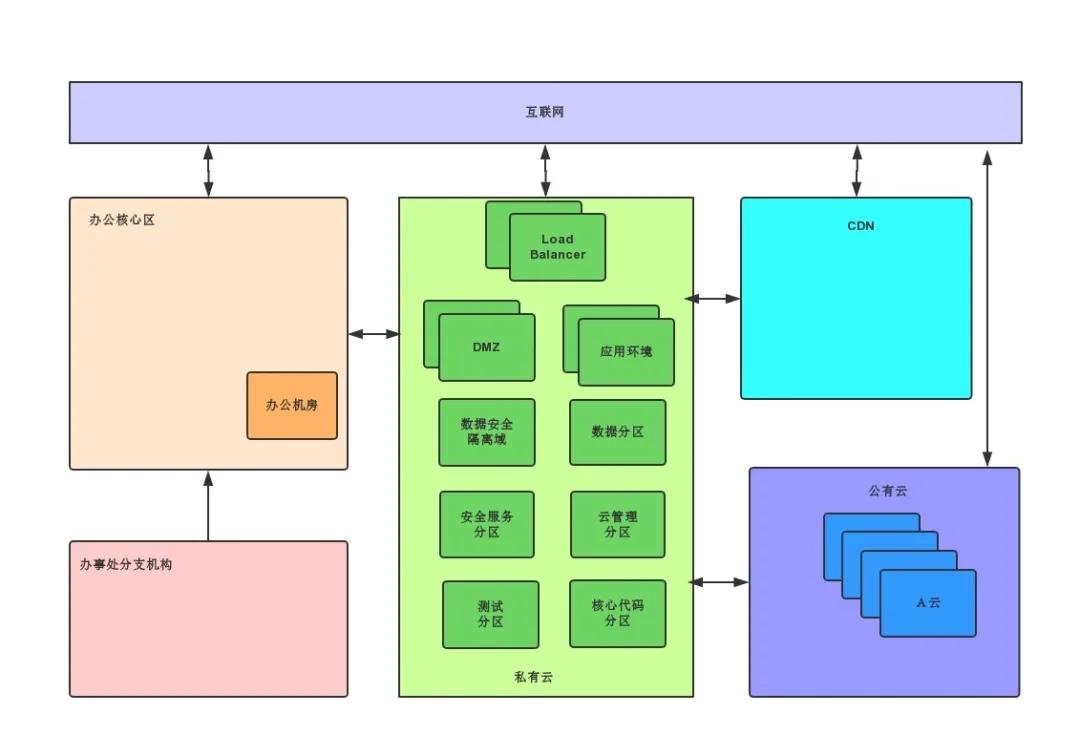 爱奇艺网络流量分析引擎QNSM及其应用