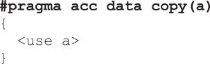 OpenACC高性能并行编程:概念与策略(11):OpenACC概述 1.3.1
