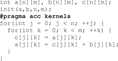 OpenACC高性能并行编程:概念与策略(6):OpenACC概述 1.2&1.2.1