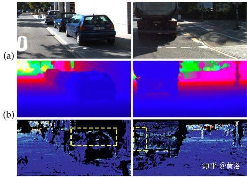 多传感器数据深度图的融合:最近基于深度学习的方法