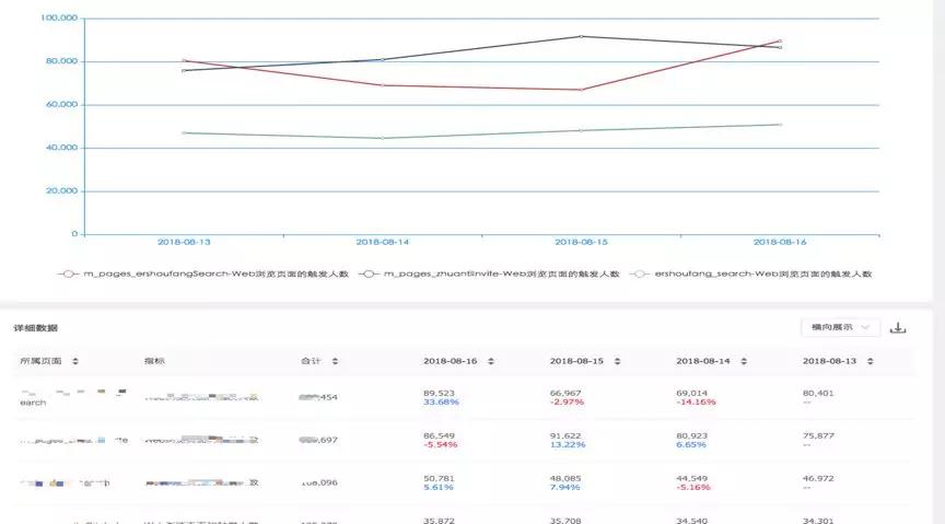 罗盘-贝壳流量分析平台