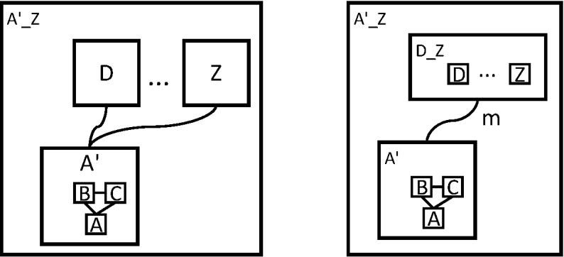 我的架构思想(三十三):架构是过程,而非结果——架构的表达与逻辑(系统总量不变,其本质是复杂性的不变)