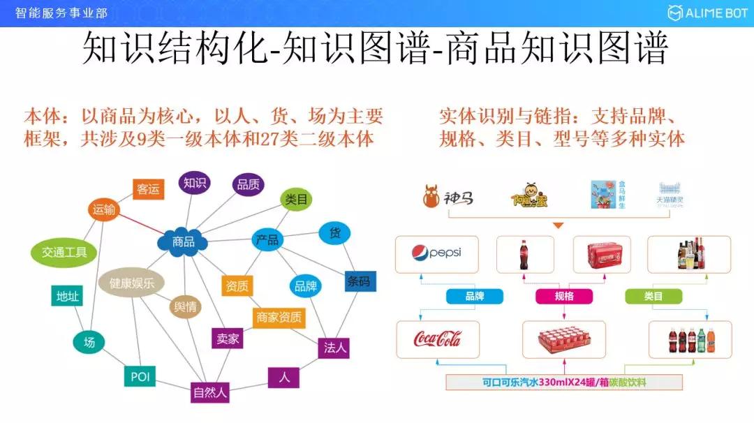 阿里小蜜:知识结构化推动智能客服升级