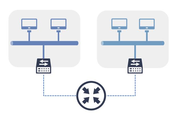 更适合私有云的网络部署模式-动态路由