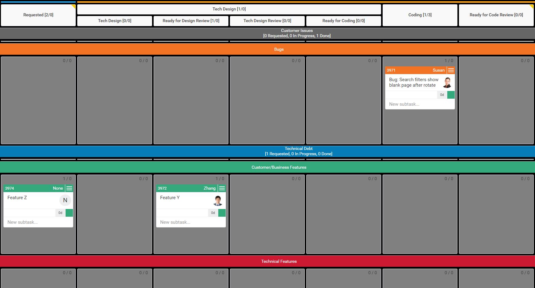 看板使用指南:从三列看板到灵活的布局设计