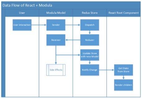 SparkUI:一个可供参考的前端开发实践