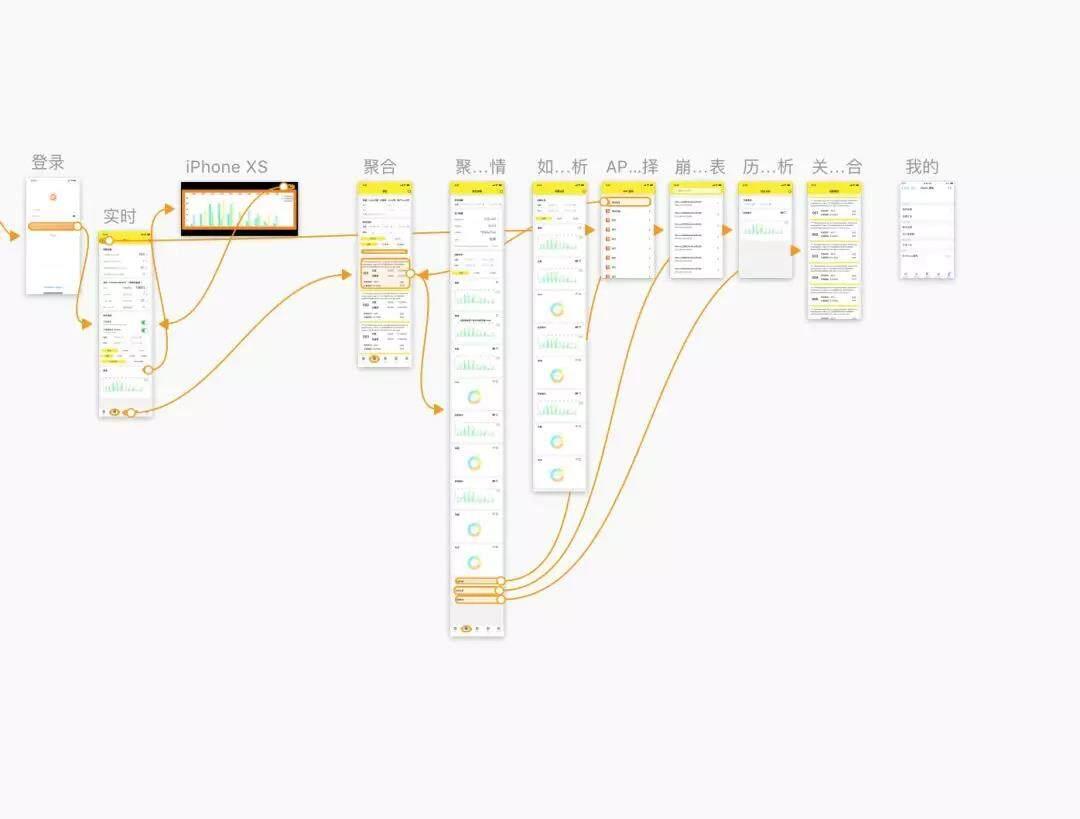历时五天用 SwiftUI 做了一款 APP,阿里工程师如何做的?(二)