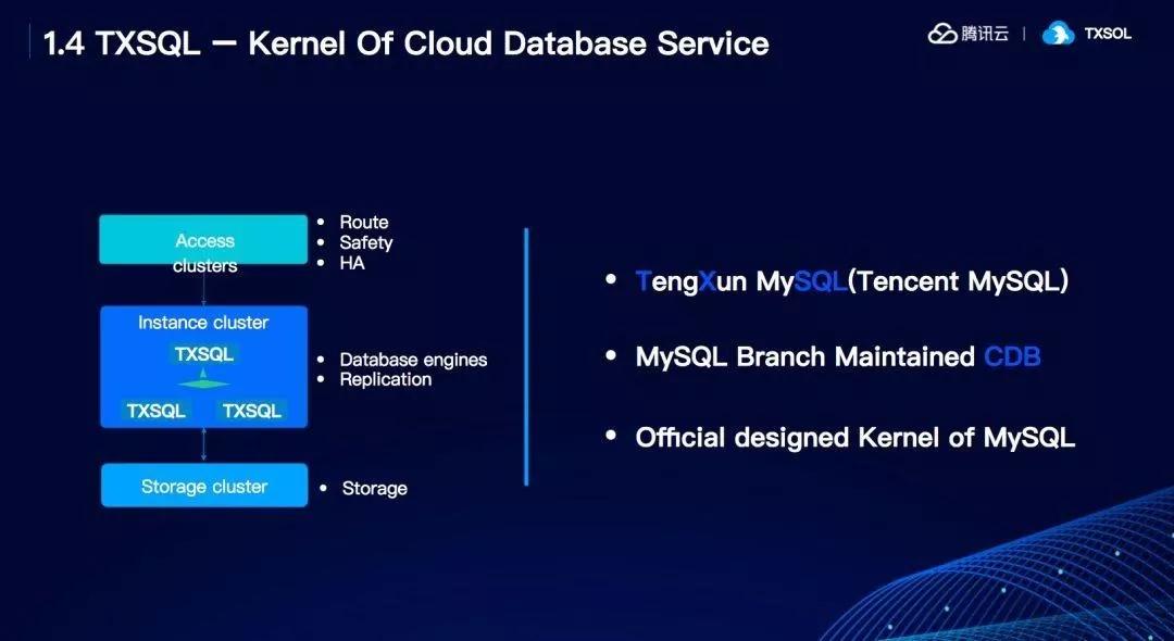 TXSQL是什么?云计算时代数据库核弹头