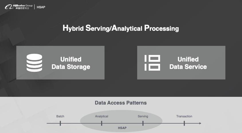 数据仓库、数据湖崛起后,下一个应该是什么?