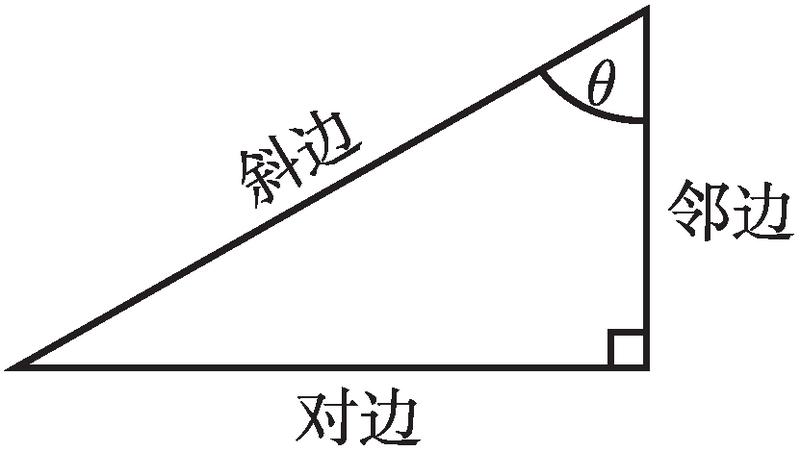 普林斯顿微积分读本(修订版)(15):三角学回顾 2&2.1