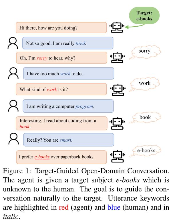 ACL 2019对话系统论文综述,一文带你纵览16篇前沿研究