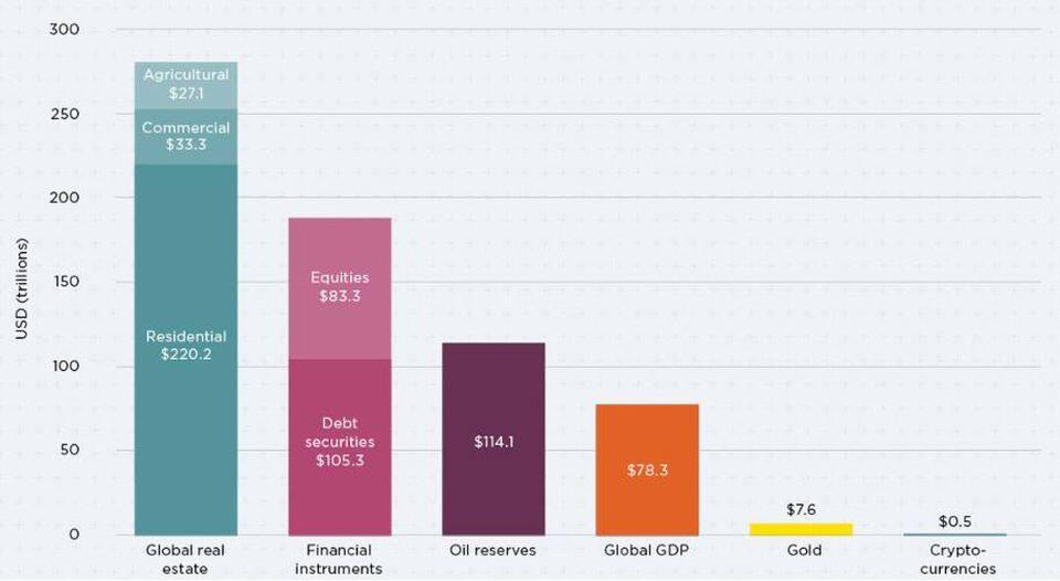 全球经济衰退,区块链抵押贷款可以做什么?