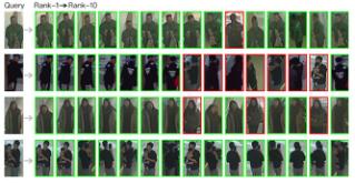 StartDT AI Lab | 视觉智能引擎—Re-ID赋能线下场景顾客数字化