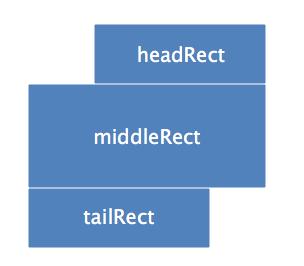 深入理解iOS图文混排原理并自定义图文控件