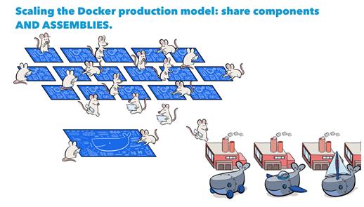 全面解读Moby和LinuxKit,Docker称沟通不善招致误解