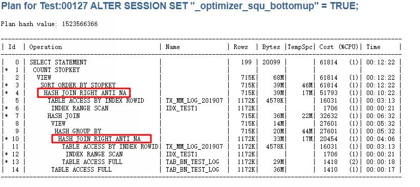 解决棘手SQL性能问题,我的SQLT使用心得