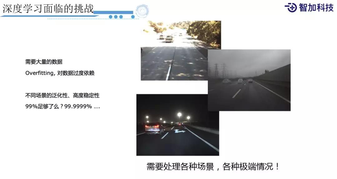 自动驾驶感知技术的实践与探索