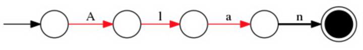 Lucene 查询原理及解析
