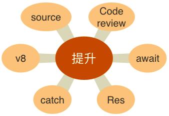 苏宁的Node.js实践:不低于Java的渲染性能、安全稳定迭代快