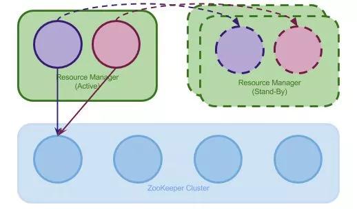 7种主流案例,告诉你调度器架构设计通用法则(上)
