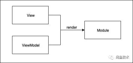 阿里99大促模型识别背后的样本生成