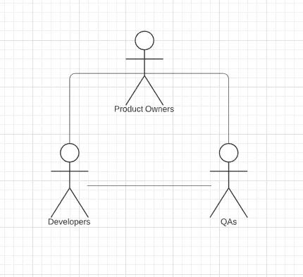 DevOps落地成不成,关键不在持续集成?