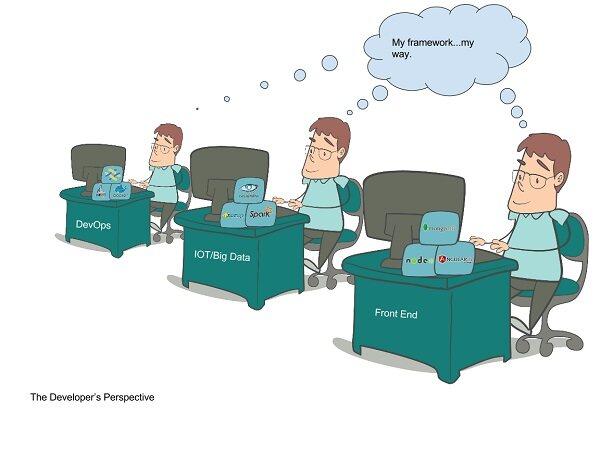 开发者到底想从技术(最主要还是云)中得到什么
