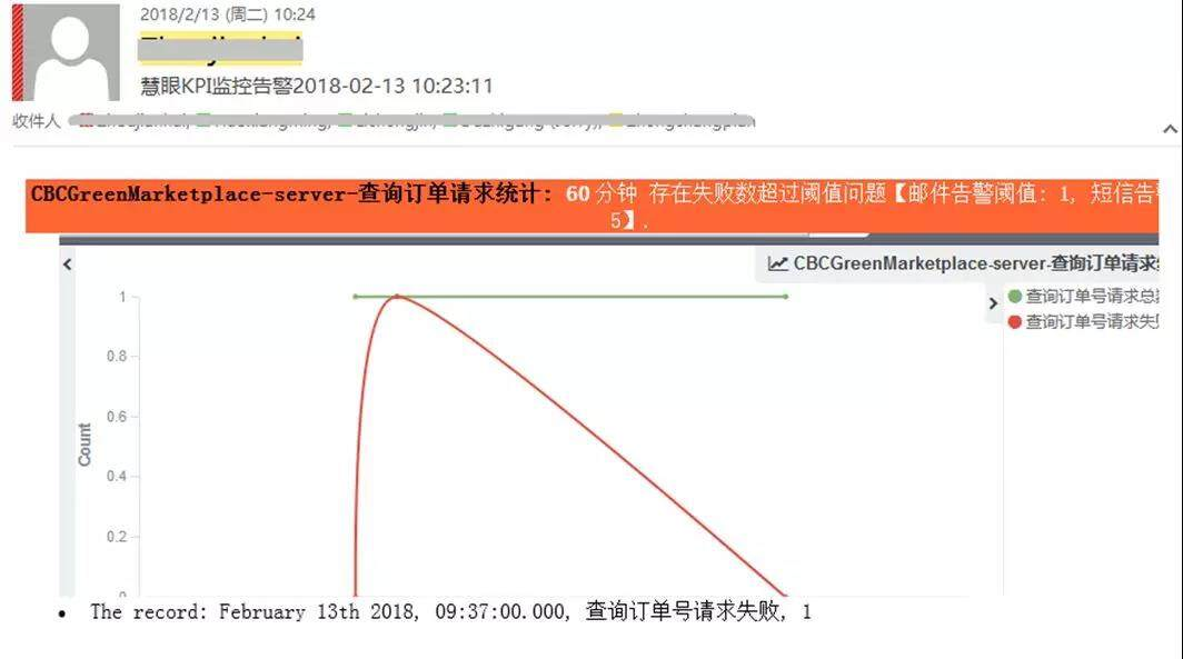 华为云门户的六维系统监控(二)