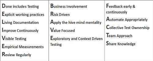 敏捷是怎样改变测试管理的