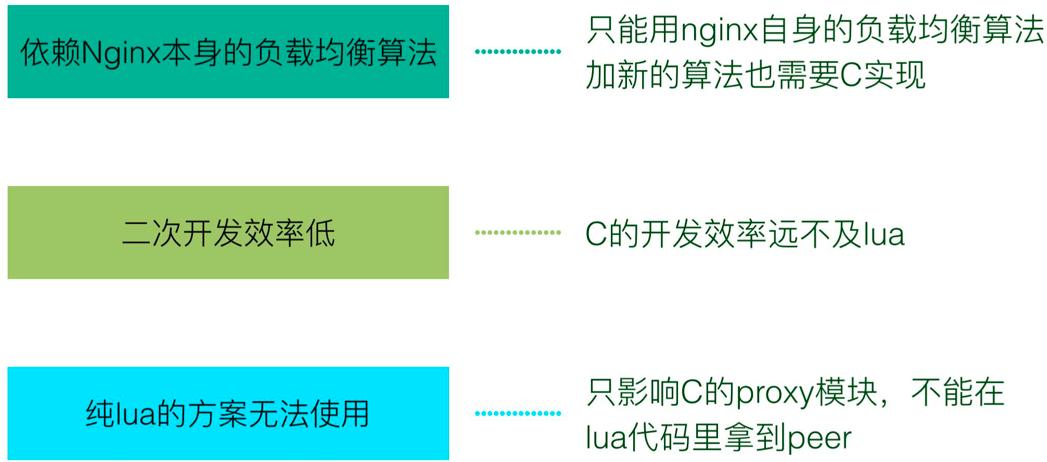 又拍云叶靖:基于Docker的云处理服务平台