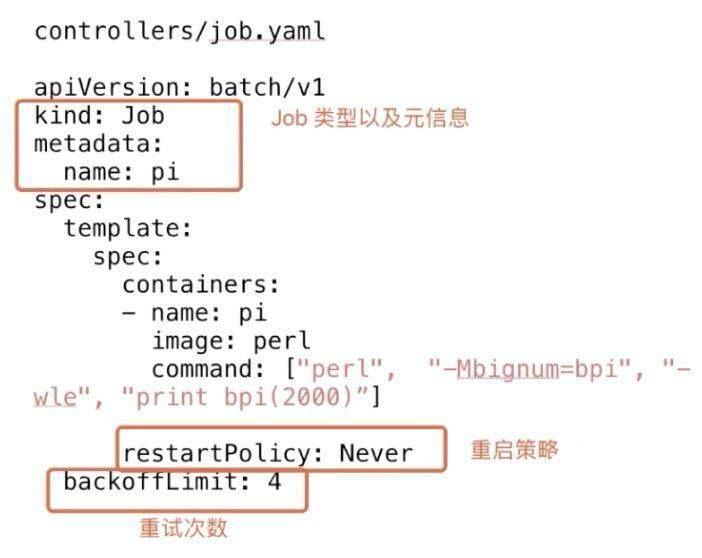 从零开始入门 K8s:应用编排与管理:Job & DaemonSet