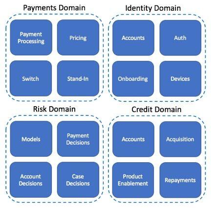 PayPal系列教程(二):解密大规模API转换