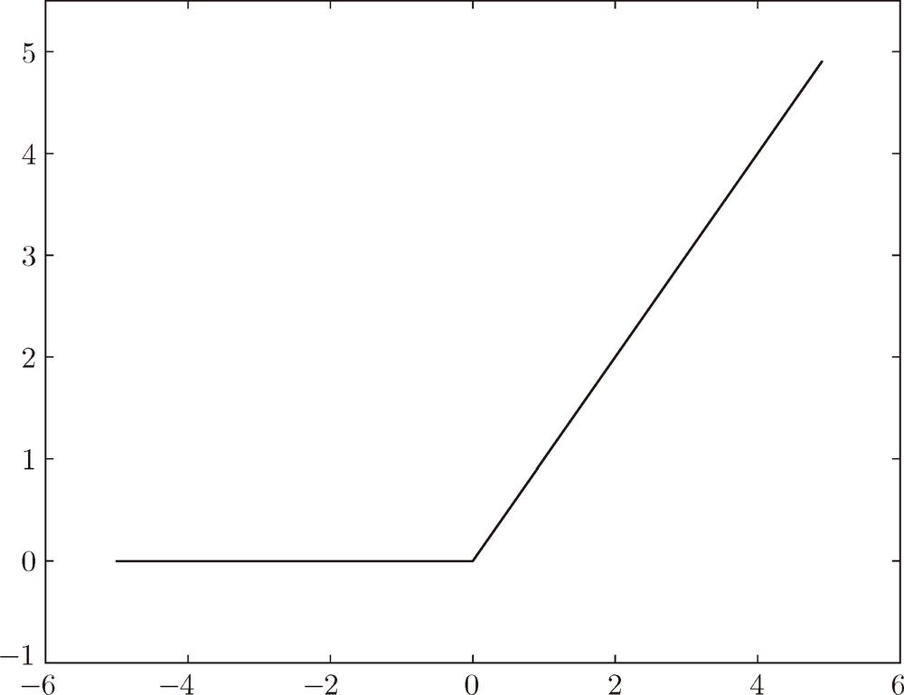 深度学习入门:基于Python的理论与实现(11):神经网络 3.2.7