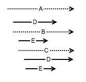流式计算优化指南:提高时效性