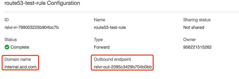 基于 Route53 构建混合 DNS 系统