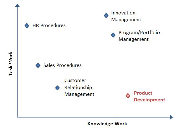技术领导力:作为技术团队领导经常为人所忽略的技能和职责