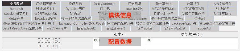 天猫App的动态化配置中心实践