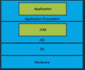 Java性能调优工程的几点建议