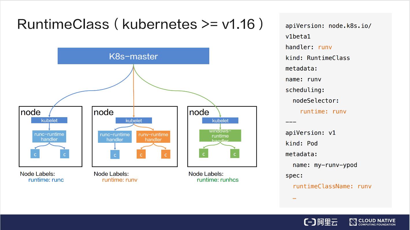 从零开始入门 K8s:理解 RuntimeClass 与使用多容器运行时
