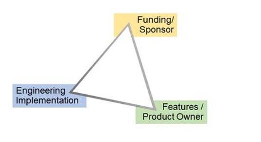 如何避免IT运营5大成本陷阱?