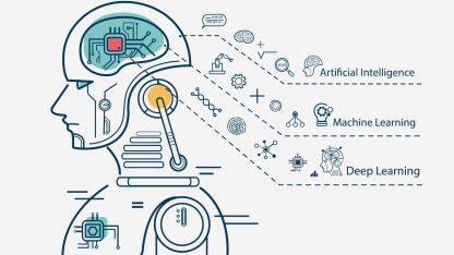 2019年InfoQ最受欢迎的文章排行榜 | AI篇