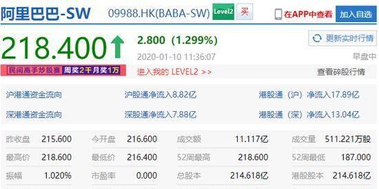 AI周报:搜狐回应迟到一次罚款 500;小米激励计划:人均获得约32.62万港元股份;红旗称将在2020年实现自动驾驶L3级别量产