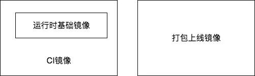 VPGAME 的 Kubernetes 迁移实践