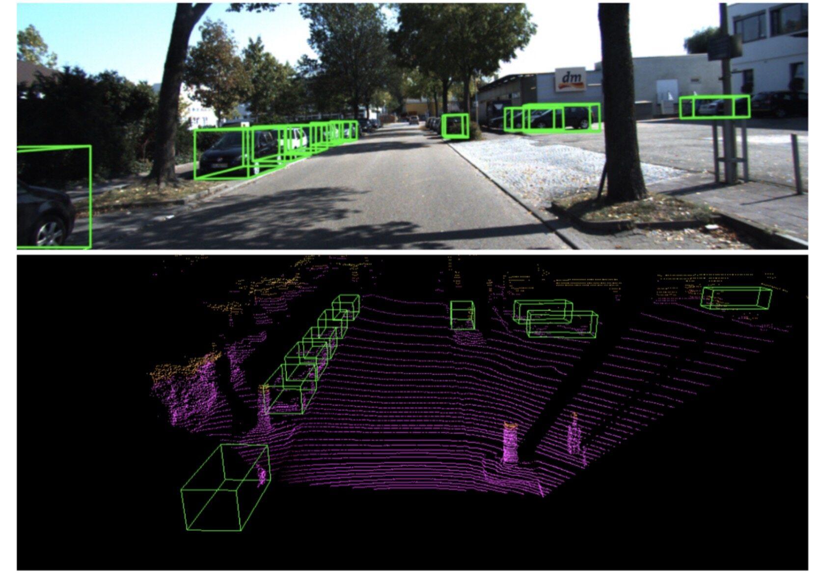 阿里达摩院自动驾驶新突破,实现3D物体检测精度与速度兼得   CVPR 2020论文解读